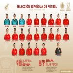 Spain team for Euro Qualifiers