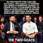 The Insane Achievements of Ronaldo and Messi