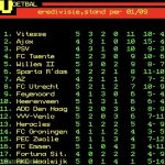 Vitesse are on top of Eredivisie after 5 rounds. Ajax and PSV are one point behind with one more match in hand