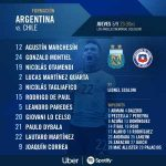 Argentina's line up against Chile