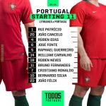 Portugal starting 11 against Lithuania