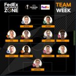 Official Europa League team of the week