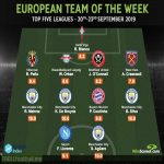 Whoscored European team of the week.