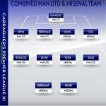 Jamie Carragher's All Time Utd + Arsenal Combined Best XI