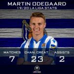 No player has created more chances in La Liga so far this season than Real Madrid loanee Martin Ødegaard. Through 7 matches, he has created 23 chances and provided 2 assists. The 20-year-old has also added 2 goals to his tally. Real Sociedad currently sit in 5th place--2 points off the leaders.