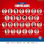 Chile call ups for friendlies against Colombia and Guinea