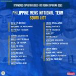 Philippines Nt squad for October