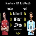 Nominations for UEFA, FIFA n Ballon dÓr