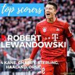 [OC] UCL top scorers