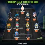 Whoscored UCL team of the week.