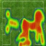 Southampton vs Leicester heat map has just been shown on sky sports