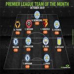 WhoScored Premier League Team of the Month - October