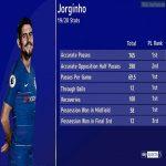 Jorginho's 19/20 stats