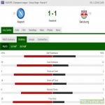 Terrible finishing by Napoli. Against RB Salzburg, they had 30 shots, only 3 on target.
