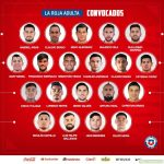 Chile squad for the next international friendlies