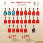 Spain squad for qualifiers vs Malta and Romania