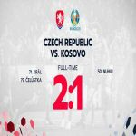 Czech Republic has qualified for Euro 2020.