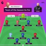 Alan Shearer's Premier League Team of the Season so far