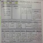 The original scouting report on 14-year-old Xavi Hernandez