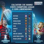 Flamengo's Rafinha becomes the 10th player to win both the Copa Libertadores and the UEFA Champions League