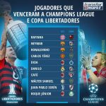 Players that have won both the Champions League and the Copa Libertadores