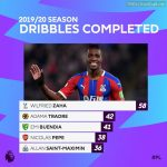 [Premier League] 2019/20 Season Dribbles Completed - Zaha leading by a considerable margin