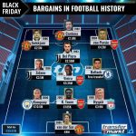Great Bargains in Football History