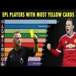 Top 10 Players With the Most Yellow Cards in English Premier League