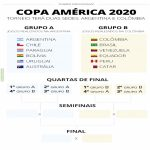 Copa América 2020 - Group Stage Draw and more {In Portuguese}