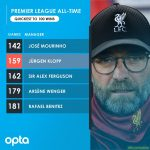 Liverpool's victory over Everton was Jürgen Klopp's 100th Premier League win in his 159th match in charge in the competition; among all managers, only José Mourinho (142 matches) enjoyed 100 wins in fewer games in the competition's history.
