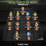 [WhoScored] La Liga Team Of The Month (November)