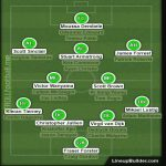 I created a best 11 for players who have been at Celtic in the last decade. What would be your team's
