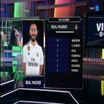 Real Madrid's top goalscorers in Laliga this season.