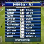 1963 Boxing Day results