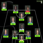 Belgian competition - team of the decade