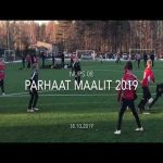 I record and edit our kid/junior team's soccer games and make highlight videos of them. They play on medium level. I've got 137 of them done in four years. Here is 2019 highlights video I made recently. What do you think?