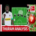 Marcus Thuram Tactical Profile – Powered By Tifo Football (Mirror in comments)