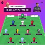 "Premier League on Instagram: ""🙋‍♂️ @alanshearer's Team of the Week 🙋‍♂️"""