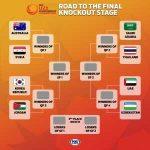 AFC U23 Championship quarter-finals: Australia v. Syria, South Korea v. Jordan, Saudi Arabia v. Thailand, UAE v. Uzbekistan.