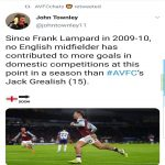 Since Frank Lampard in 2009-10, no english midfielder has contributed to more goals in domestic competitions at this point in the season than AVFC's Jack Grealish. (15)