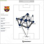 Barcelona's passmap vs Granada [Source: BetweenThePosts.net]