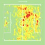 [Discussion] Harry Kane vs Aguero: Comparisons of heatmaps, analysis between complete forward & no. 9