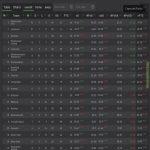Premier league table based on xPoints