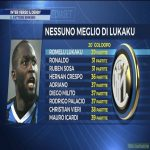 Lukaku is the fastest Inter Milan player ever to reach 20 goals.