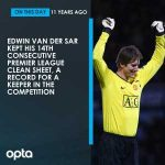 On this day in 2009, Edwin van der Sar kept his 14th consecutive Premier League clean sheet, a record for a goalkeeper in the competition.