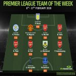 [WhoScored] Team of the week: Arsenal - 5 (players) Manchester United - 1, Leicester - 1, Aston Villa - 1, Burnley - 1, Tottenham - 1, Everton - 1. Nicolas Pépé with a rating of 10.