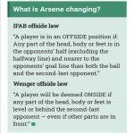 Arsene Wenger change proposals