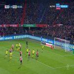 Feyenoord 1-[1] Fortuna Sittard - Mark Diemers PK 63'