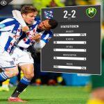 Sc Heerenveen - ADO Den Haag 2-2: Pardiola masterclass