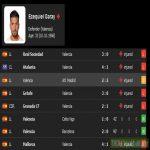 Valencia since Ezequiel Garay injury - 6 games, 1 draw, 5 loses, 18 goals conceded